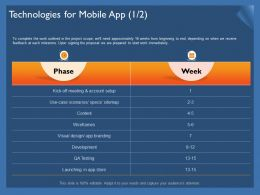 Technologies For Mobile App Sitemap Ppt Powerpoint Presentation File Brochure