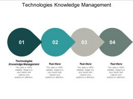 Technologies Knowledge Management Ppt Powerpoint Presentation Slides Gridlines Cpb