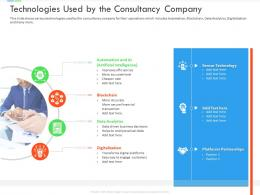 Technologies Used By The Consultancy Company Inefficient Business