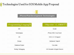 Technologies Used For IOS Mobile App Proposal Ppt Powerpoint Presentation Show Icons