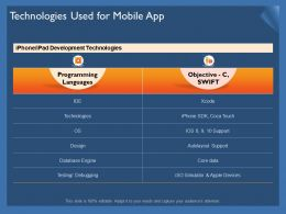 Technologies Used For Mobile App Ppt Powerpoint Presentation Gallery Outfit