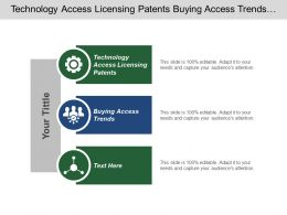 Technology Access Licensing Patents Buying Access Trends Religious Factors