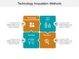 Technology Acquisition Methods Ppt Powerpoint Presentation Icon Graphic Images Cpb