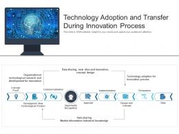 Technology Adoption And Transfer During Innovation Process
