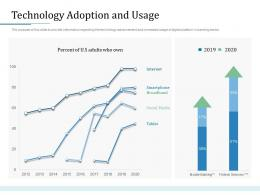 Technology Adoption And Usage Bank Operations Transformation Ppt Layouts Background Images