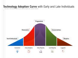 Technology Adoption Curve With Early And Late Individuals