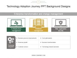 Technology Adoption Journey Ppt Background Designs