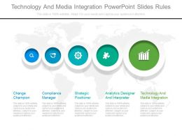 Technology And Media Integration Powerpoint Slides Rules