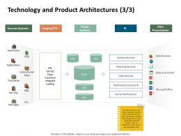 Technology And Product Architectures Analysis Services Ppt Powerpoint Portfolio