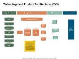 Technology And Product Architectures Enterprise Data Ppt Powerpoint Visuals