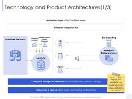 Technology And Product Architectures Enterprise Ppt Powerpoint Presentation Model Images
