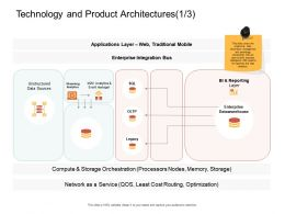 Technology And Product Architectures L2074 Ppt Powerpoint File Inspiration