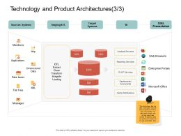 Technology And Product Architectures L2076 Ppt Powerpoint Layouts Grid