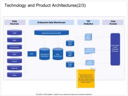 Technology And Product Architectures L2115 Ppt Powerpoint Presentation Slides Images
