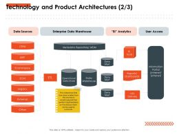 Technology And Product Architectures Legacy Ppt Powerpoint Presentation Professional Outfit