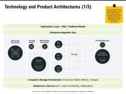 Technology And Product Architectures M2814 Ppt Powerpoint Presentation Gallery Picture