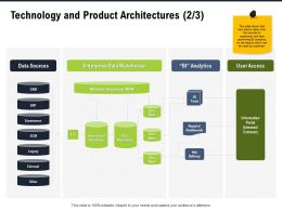 Technology And Product Architectures M2815 Ppt Powerpoint Presentation Styles Vector