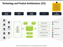 Technology And Product Architectures M2816 Ppt Powerpoint Presentation Portfolio