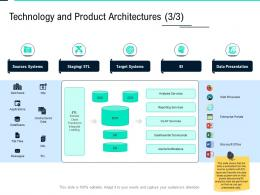 Technology And Product Architectures Mainframe Data Integration Ppt Mockup