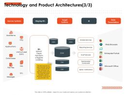 Technology And Product Architectures Notifications Ppt Powerpoint Presentation Slides Inspiration