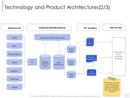 Technology And Product Architectures Repository Ppt Powerpoint Presentation Pictures Clipart Images
