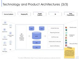 Technology And Product Architectures Services Ppt Powerpoint Presentation Pictures Designs