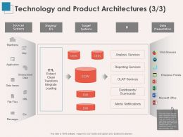 Technology And Product Architectures Target Ppt Powerpoint Presentation Background