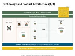 Technology And Product Architectures Traditional Mobile Ppt Powerpoint Files
