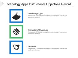 Technology Apps Instructional Objectives Record Adjusting Journal Entries