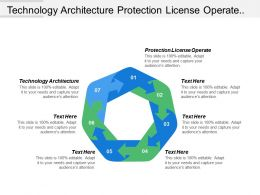 Technology Architecture Protection License Operate Improving Energy Efficiency