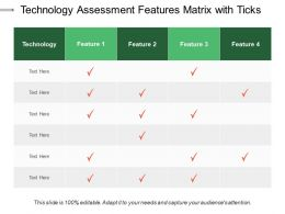 Technology Assessment Features Matrix With Ticks