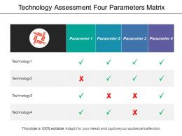 Technology Assessment Four Parameters Matrix