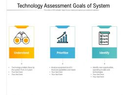 Technology Assessment Goals Of System