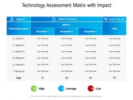Technology Assessment Matrix With Impact