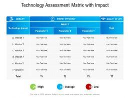 Technology Assessment Matrix With Impact