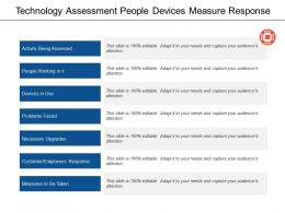 Technology Assessment People Devices Measure Response