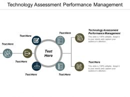 Technology Assessment Performance Management Ppt Powerpoint Presentation Outline Deck Cpb