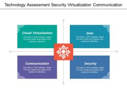 Technology Assessment Security Virtualization Communication