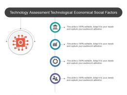 Technology Assessment Technological Economical Social Factors