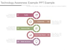 Technology Awareness Example Ppt Example
