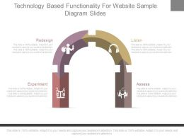 Technology Based Functionality For Website Sample Diagram Slides