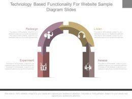 Technology Based Functionality For Website Sample Diagram Slides