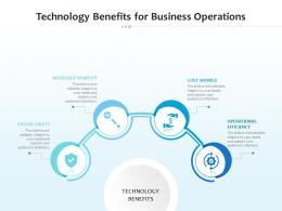 Technology Benefits For Business Operations