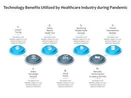 Technology Benefits Utilized By Healthcare Industry During Pandemic