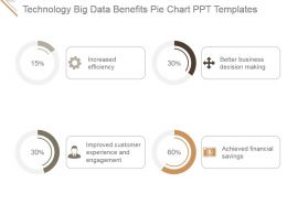 Technology Big Data Benefits Pie Chart Ppt Templates