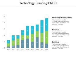 Technology Branding PROS Ppt Powerpoint Presentation Portfolio Graphics Cpb