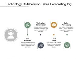 Technology Collaboration Sales Forecasting Big Analytics Leadership Management Cpb