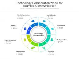 Technology Collaboration Wheel For Seamless Communication