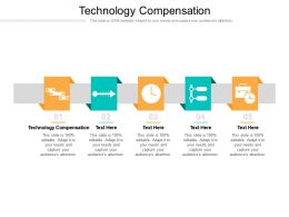 Technology Compensation Ppt Powerpoint Presentation Model Background Images Cpb