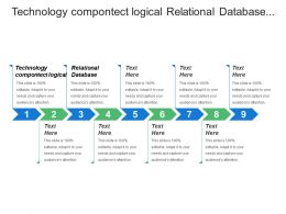 Technology Component Logical Relational Database Mobile Operating System